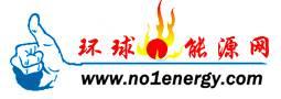 环球能源网