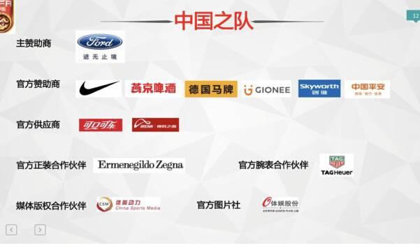 中国足协中国之队招商