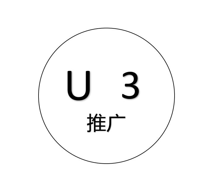 U3视频推广排名