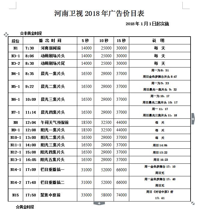 河南卫视各时段广告