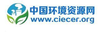 中国环境资源报