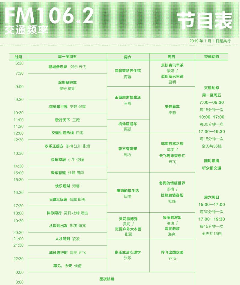 深圳广播电台快乐106.2 FM106.2-《再见,今天》10秒广告