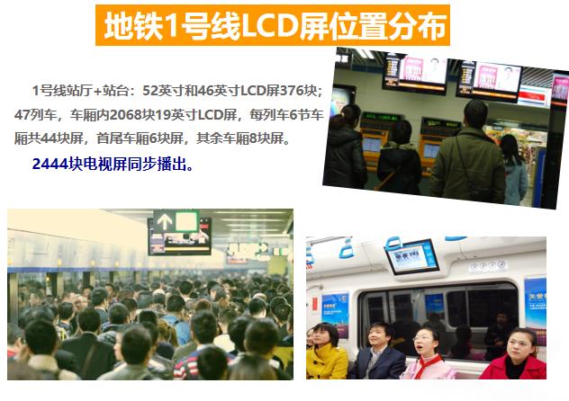 成都地铁1号线LCD屏电视广告