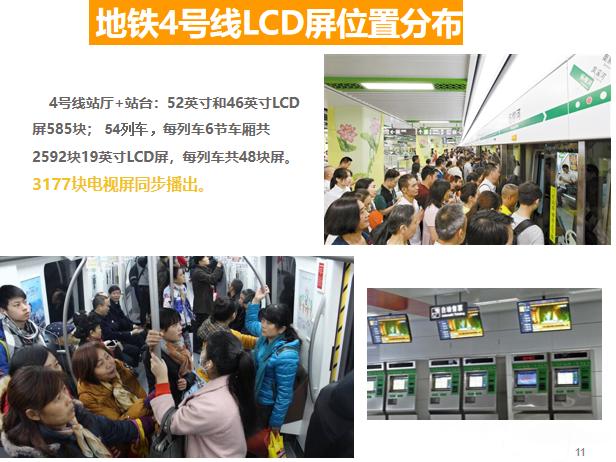 成都地铁4号线LCD屏电视广告