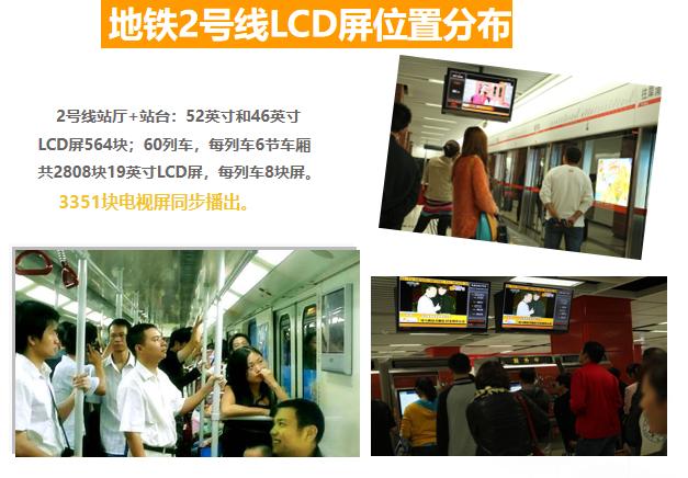 成都地铁2号线LCD屏电视广告