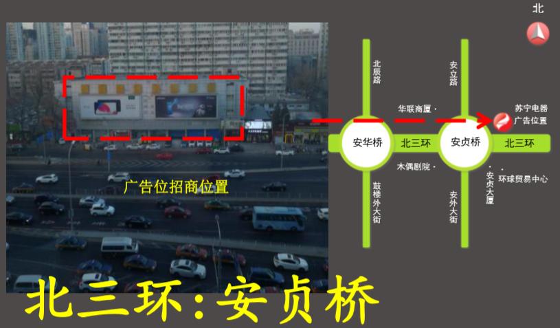 北京北三环安贞桥户外墙体广告(块/面/年)