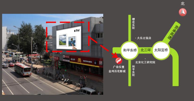 北京北三环和平东桥户外墙体广告(一年)