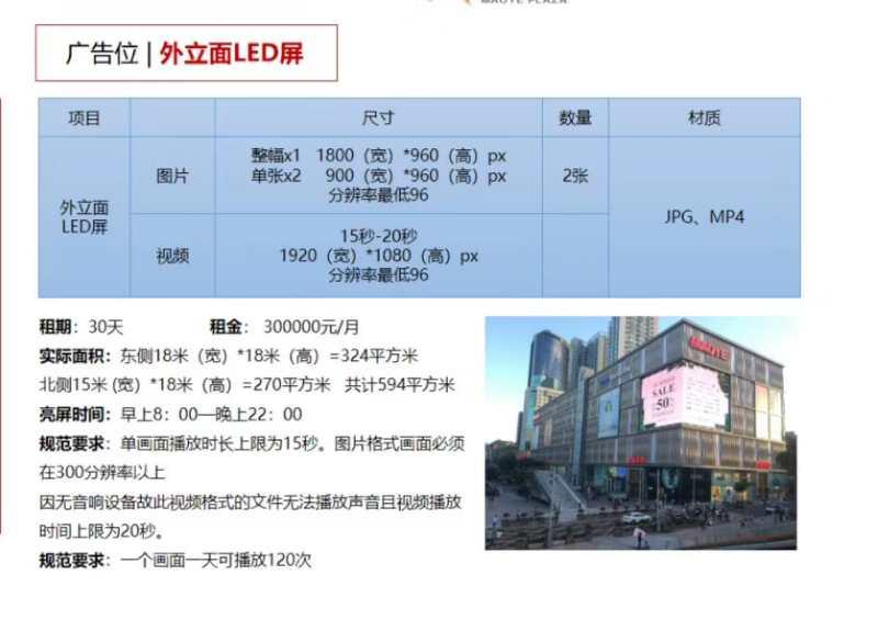 深圳华强北超大型LED广告