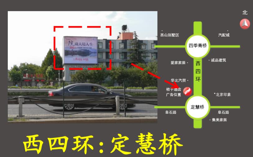北京西二环官园桥户外墙体广告(一年)