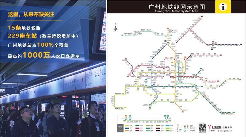 广州地铁全线视频媒体广告(一周)
