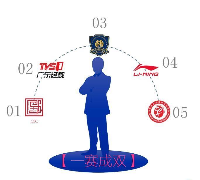 《一赛成双》国内首档创新运动社交项目招商