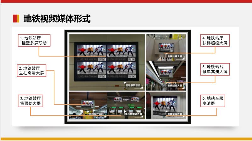 深圳地铁1条线电视屏广告(12周)