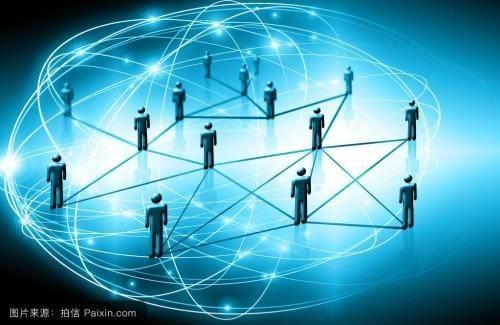 互联网财观察