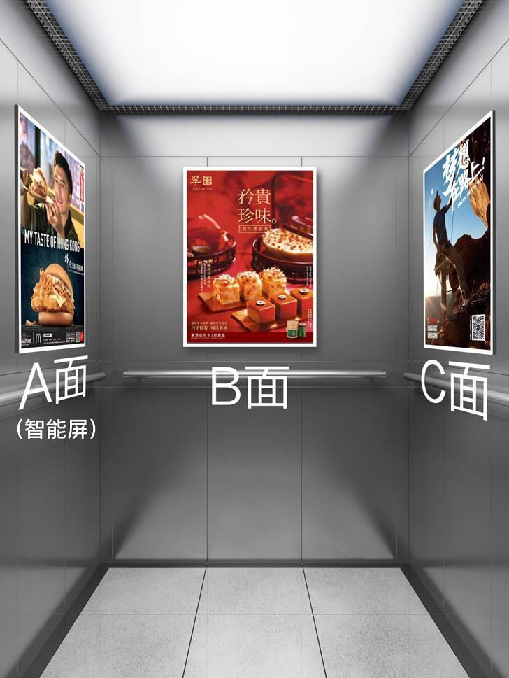 中山市电梯框架广告(一周起投,没有限制起投数量)
