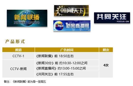 CCTV-1和CCTV-13巅峰套播广告(每天4次)