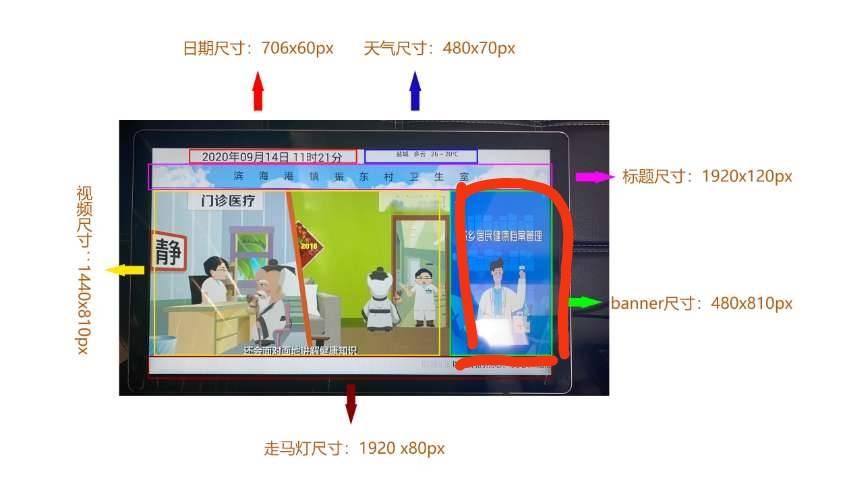 青海西宁市医院资源21.5广告机冠名权(一年)/100台设备