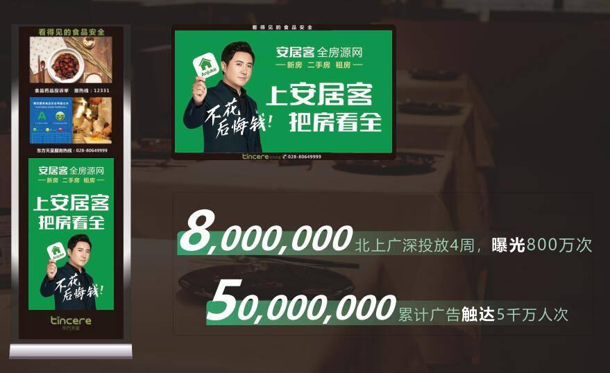 中高端商场内餐饮店电子屏广告投放