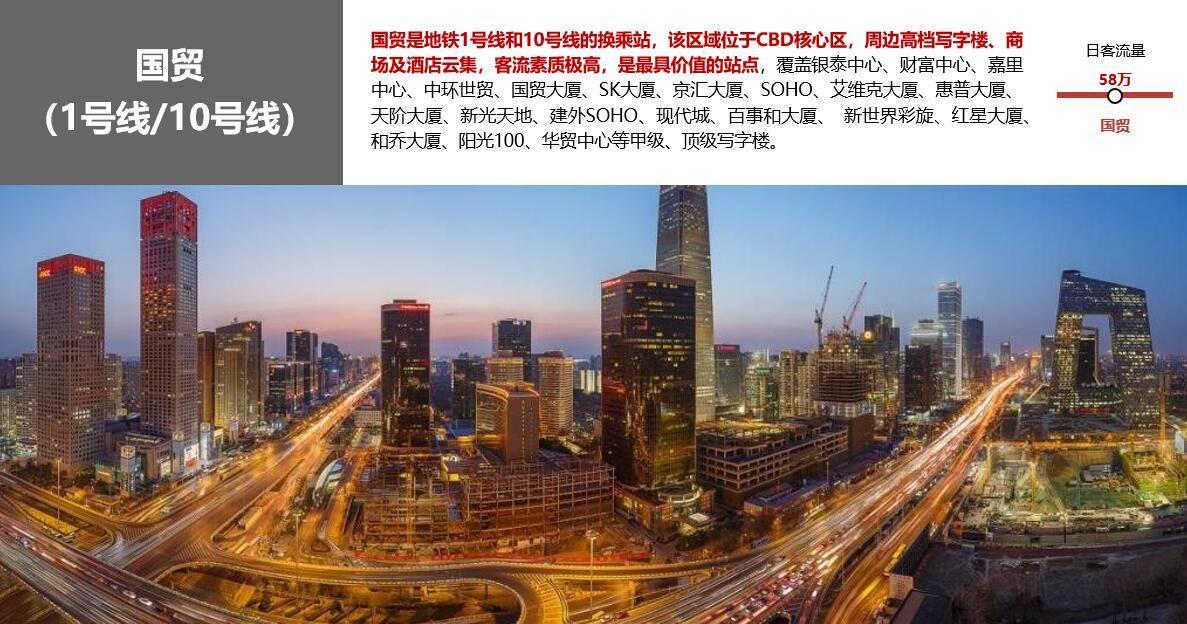 北京地铁广告_国贸站D出口品牌通道墙贴广告