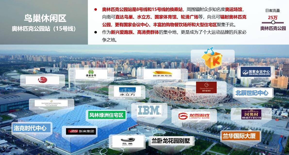 北京地铁15号线奥林匹克公园站广告代理发布