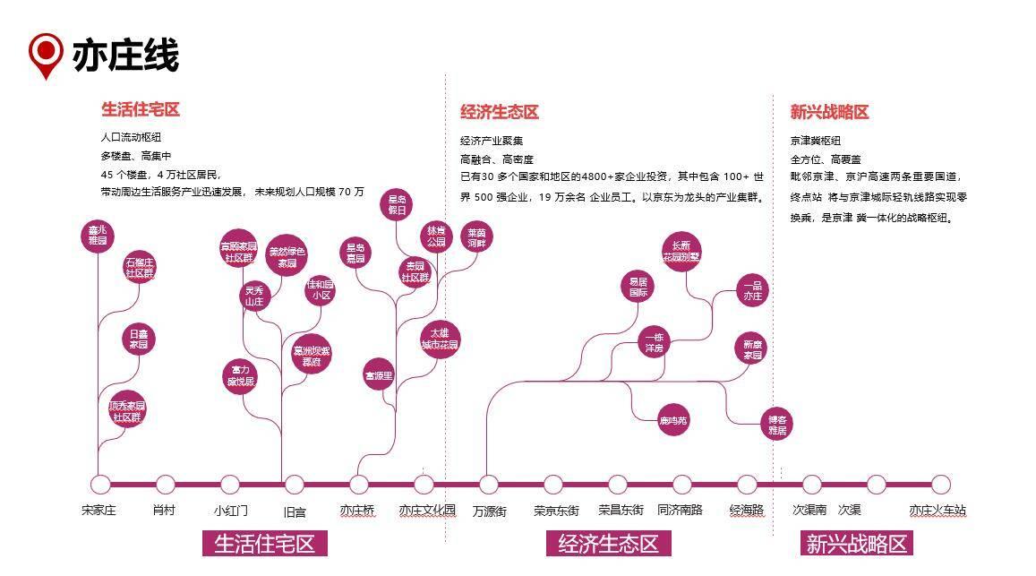北京地体亦庄线2021年广告价格,亦庄线灯箱广告代理