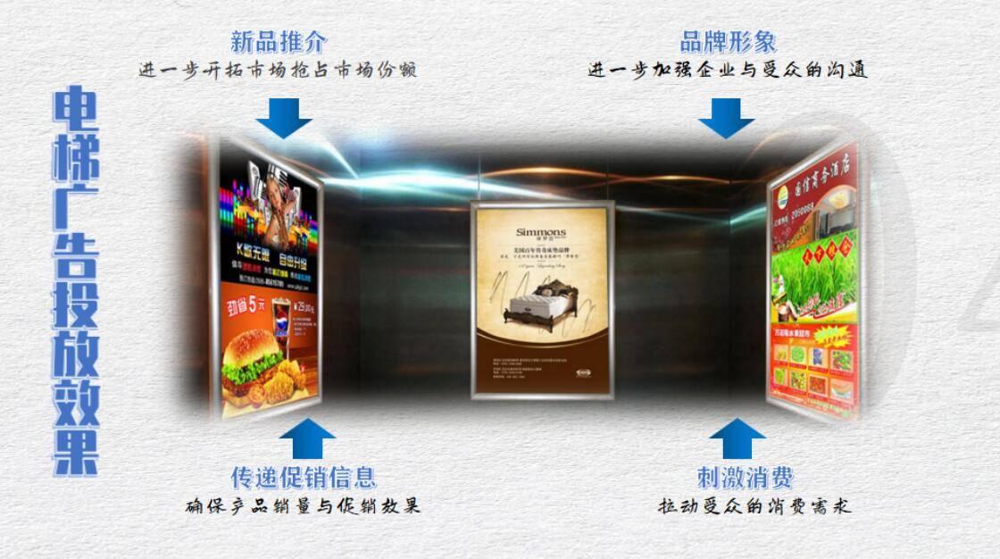 广州市白云区太和镇合资楼住宅楼电梯框架广告(5梯起投/周)