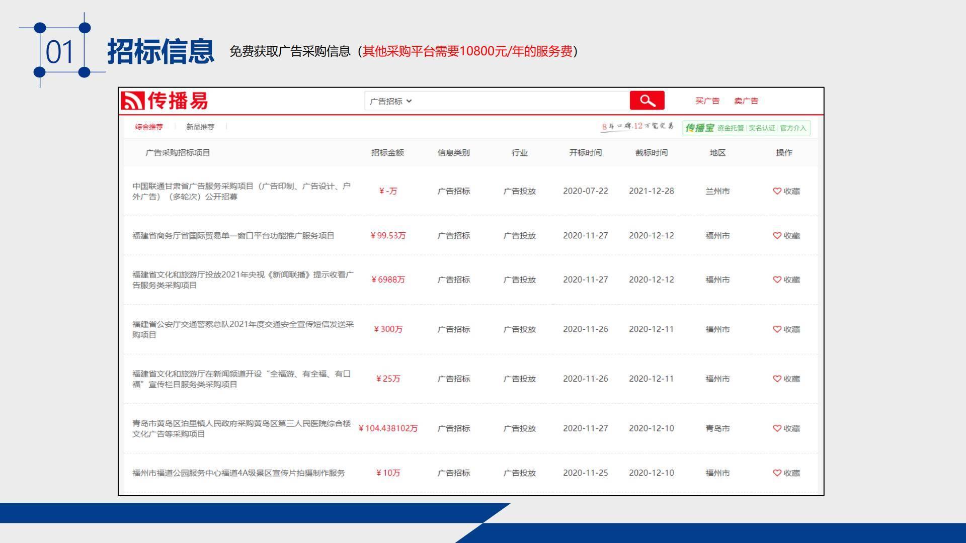 媒体主会员传播易招商2020.12.8_11.jpg