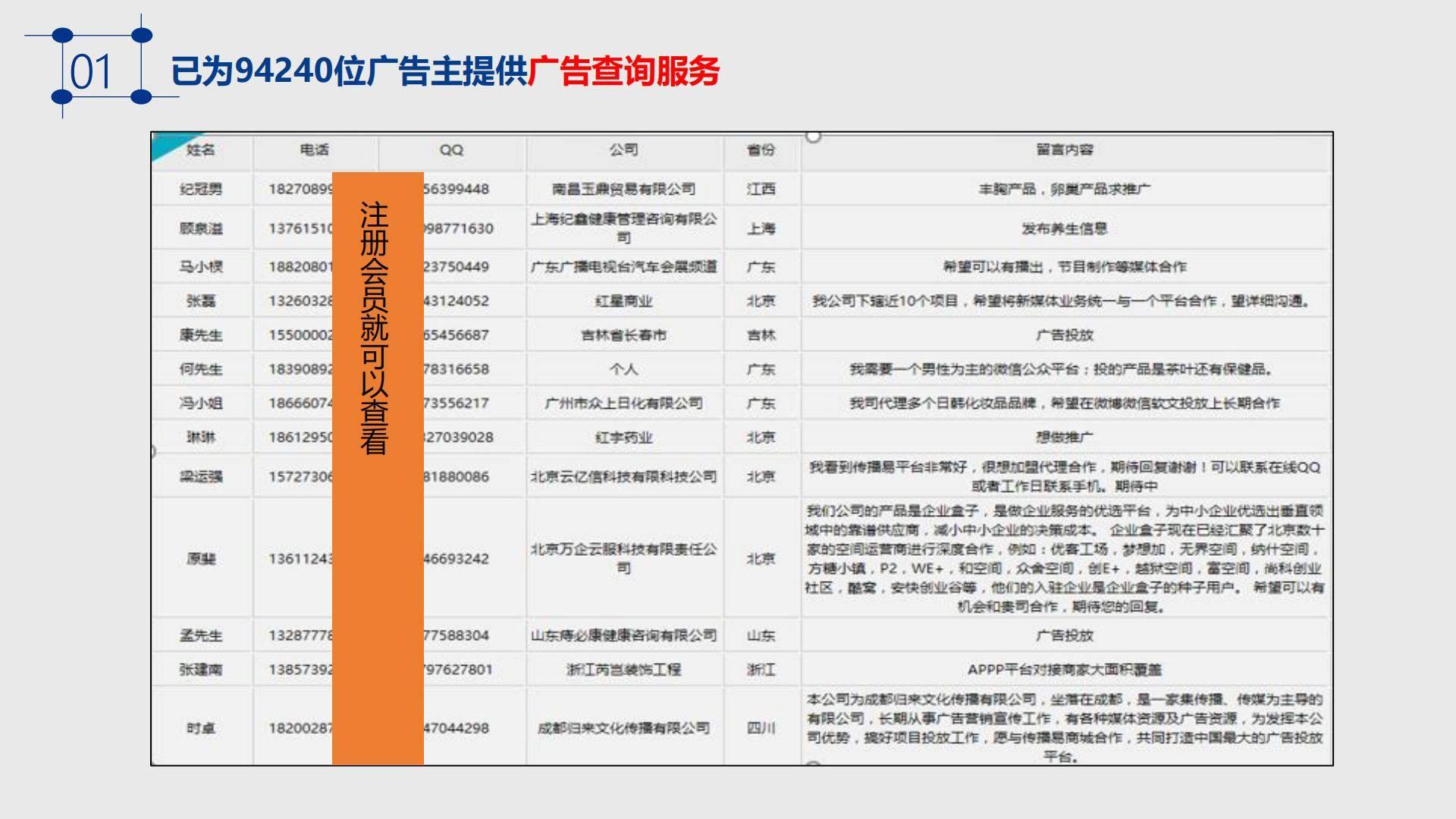 媒体主会员传播易招商2020.12.8_12.jpg