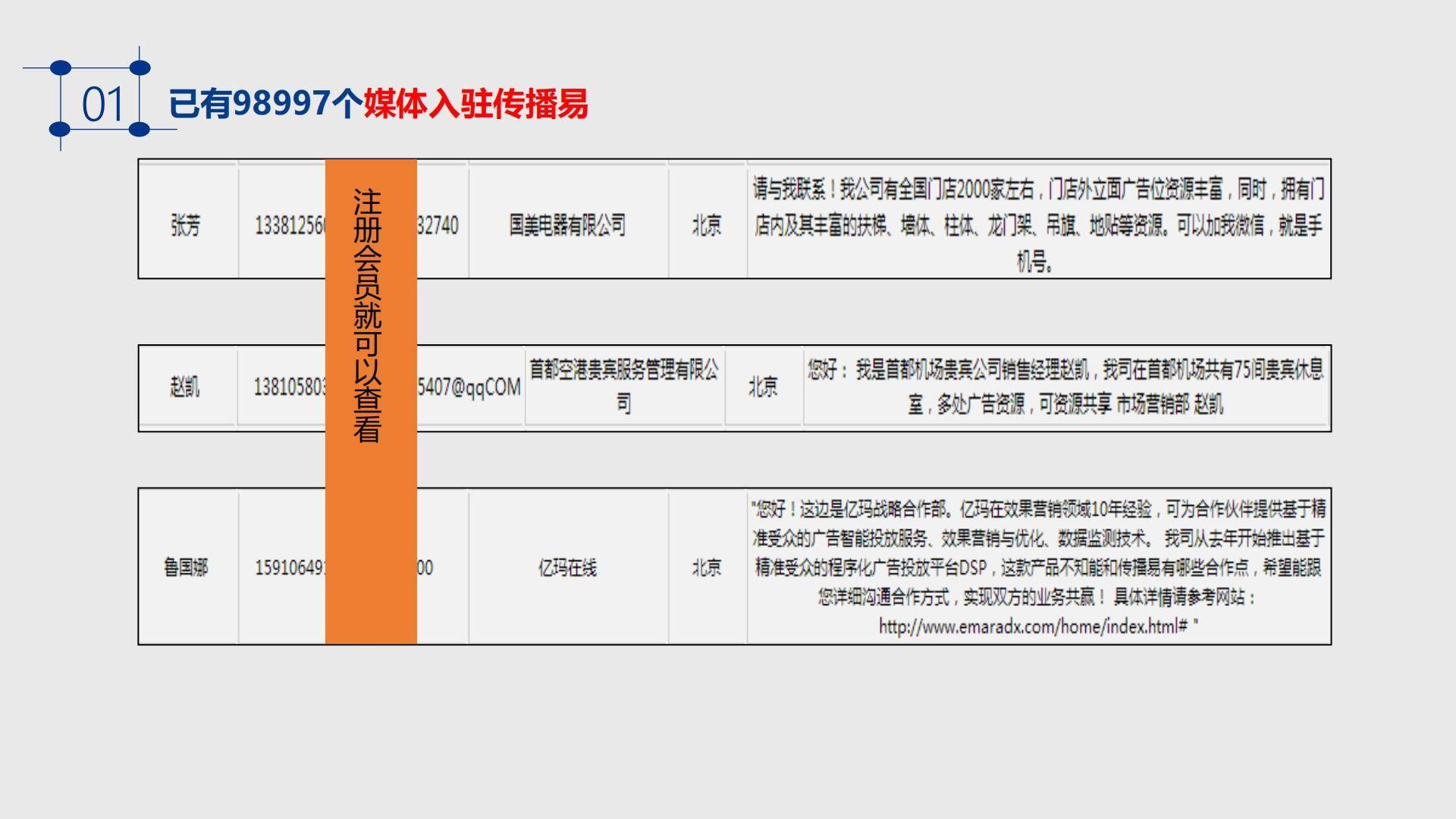 媒体主会员传播易招商2020.12.8_14.jpg