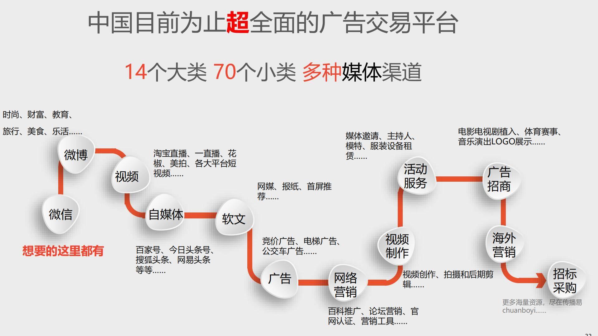 媒体主会员传播易招商2020.12.8_21.jpg